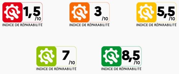 Notes de l'indice de réparabilité